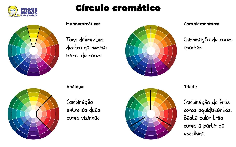 como combinar cores circulo cromático